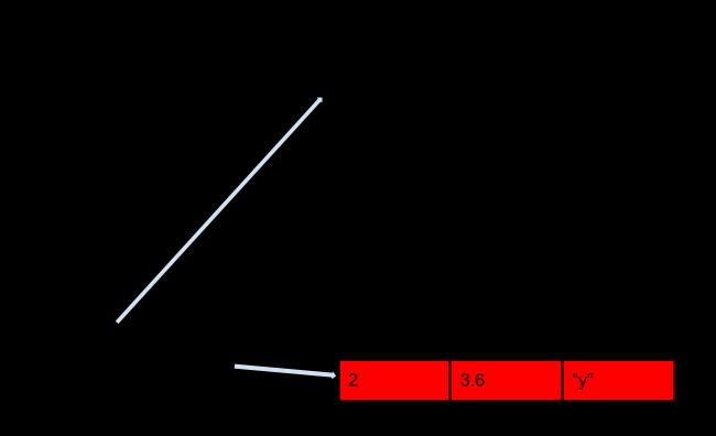Table implementation change in 1 0 — Astropy v1 0 4