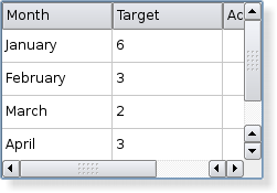 QTableWidget Class Reference