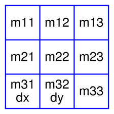 QTransform Class Reference