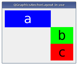QGraphicsAnchorLayout Class Reference