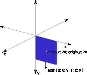Qt 4 8: QML Rotation Element