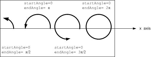 Drawing Lines In Qml : Qt qtwebkit guide canvas graphics