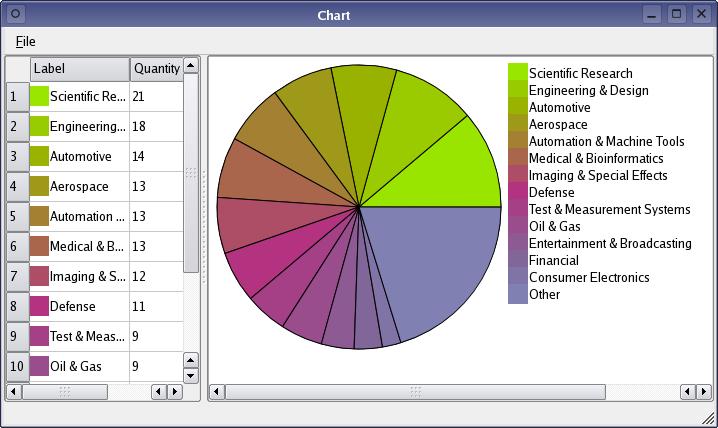 Qt 4 8: Chart Example