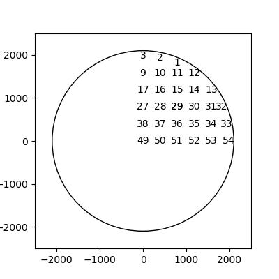 4  Hetlib Python Interface — Het Python 1 0 0 documentation